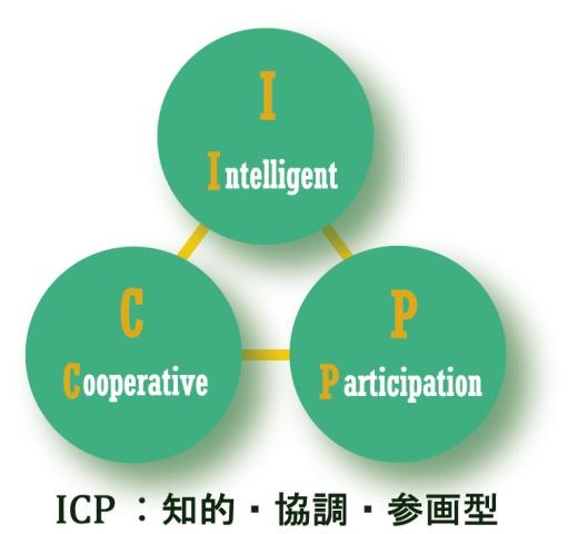 ICP鎌倉地域振興協会